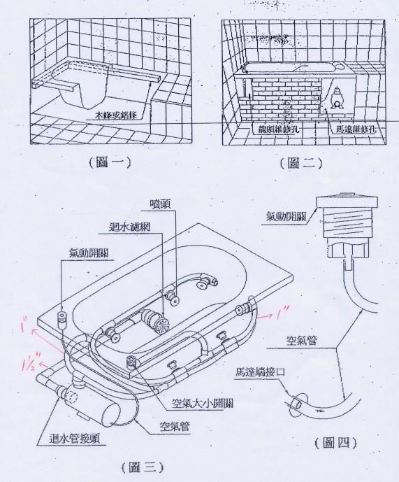 配电管道及接线盒